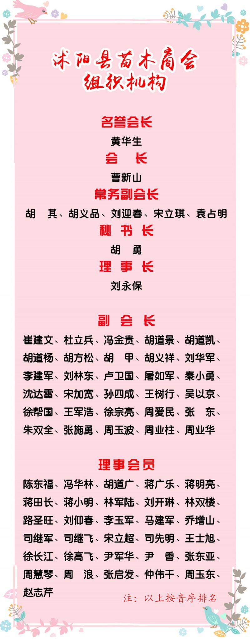 沭阳县苗木商会会员名7.28